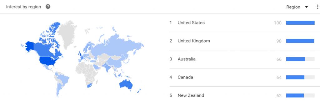 Google Trends Graph 2