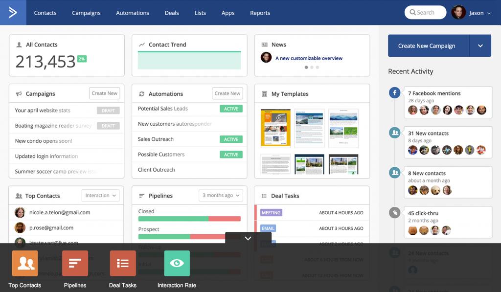 Email marketing platform ActiveCampaign