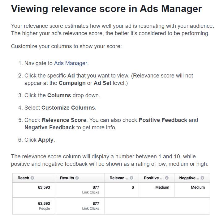 how to increase Facebook relevancy score
