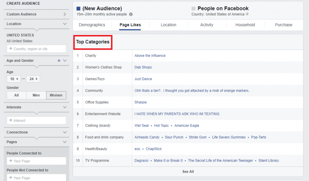 the best Facebook insights to watch