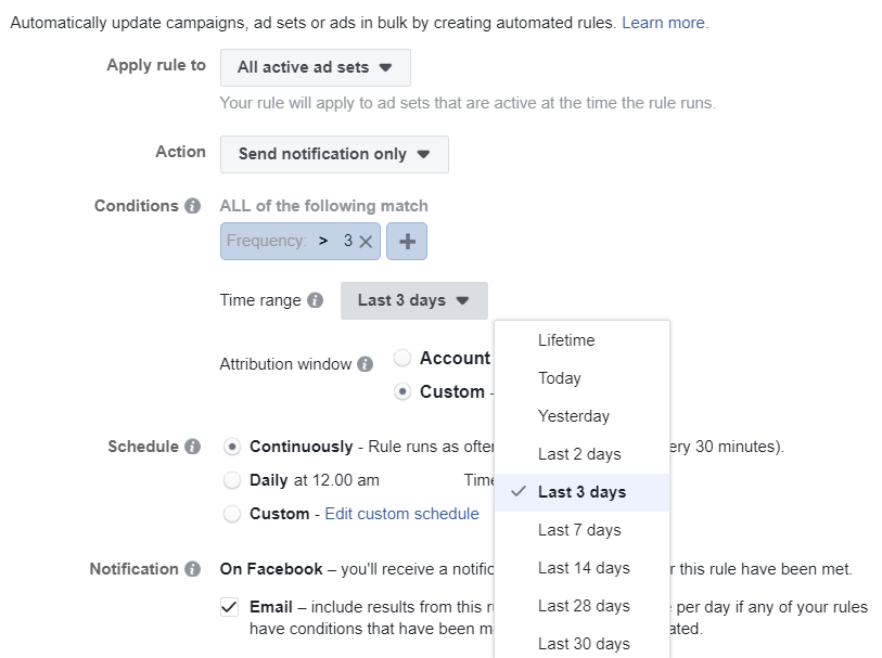 best automated rules for facebook advertising 1