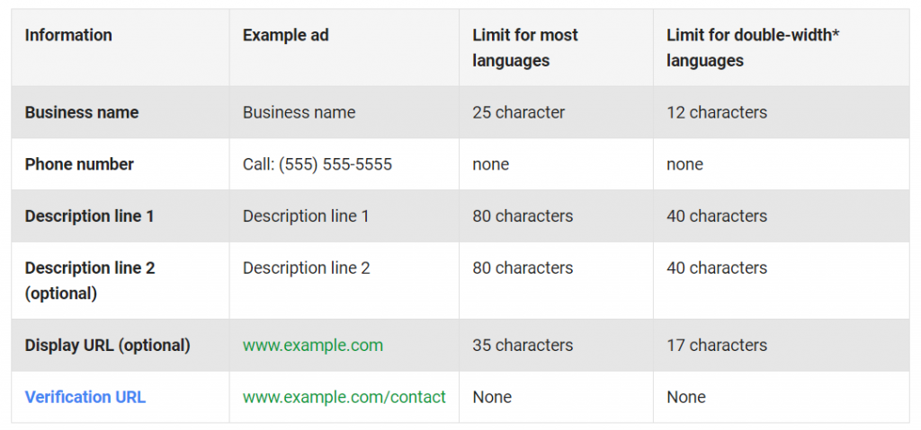 call-only search ad guidelines