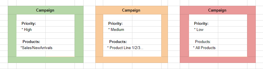 google shopping campaign types