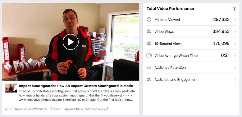 best results for facebook video ads