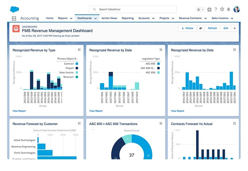 FinancialForce Accounting for SalesForce