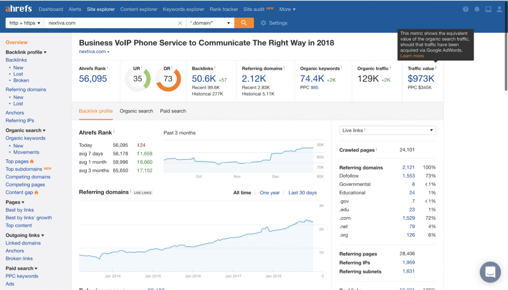 find SEO opportunities with Ahrefs and Moz