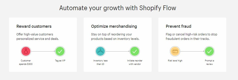 shopify flow automation