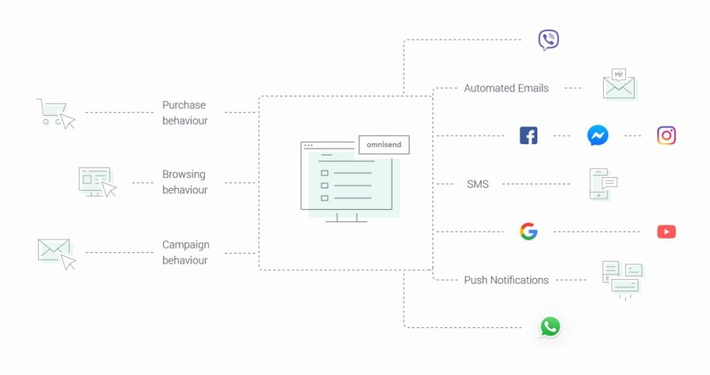 email marketing tool and app