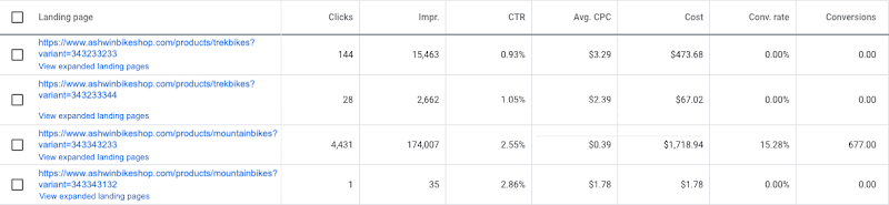 Google Shopping Landing Page Performance Tracking