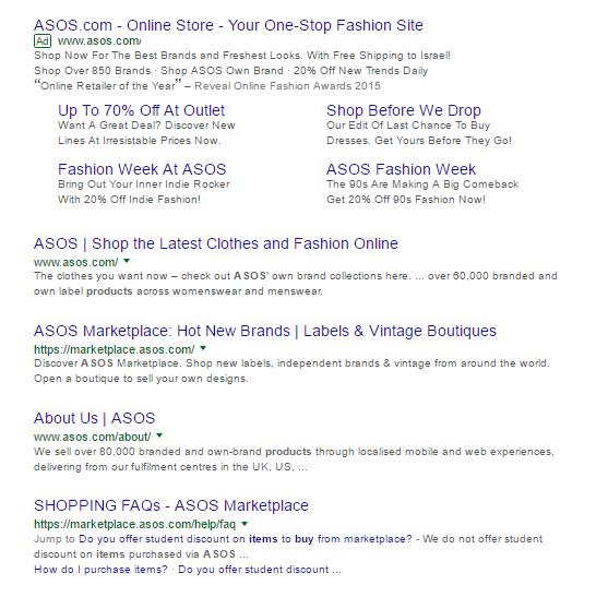 branded keywords search