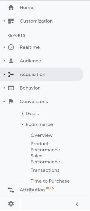 eCommerce tracking within Analytics.