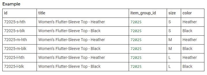 example of apparel categories for product feeds