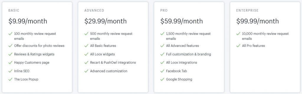 loox shopify app pricing