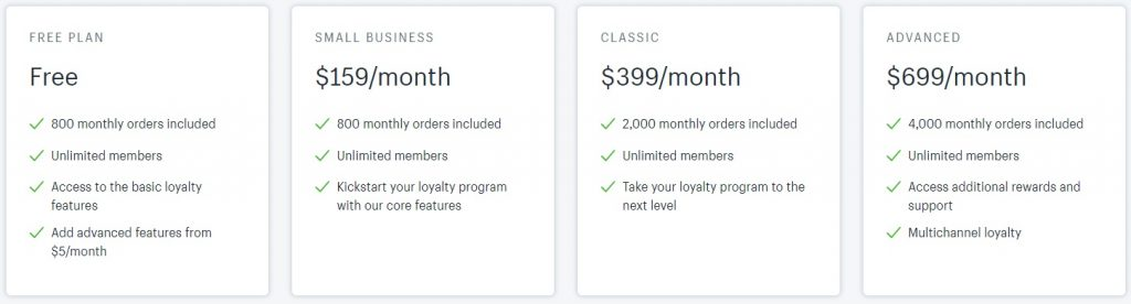 loyalty lion shopify app price
