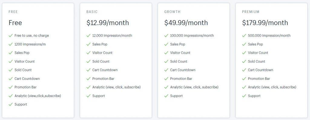 sales kit shopify app pricing