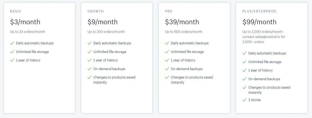 shopify backup app price