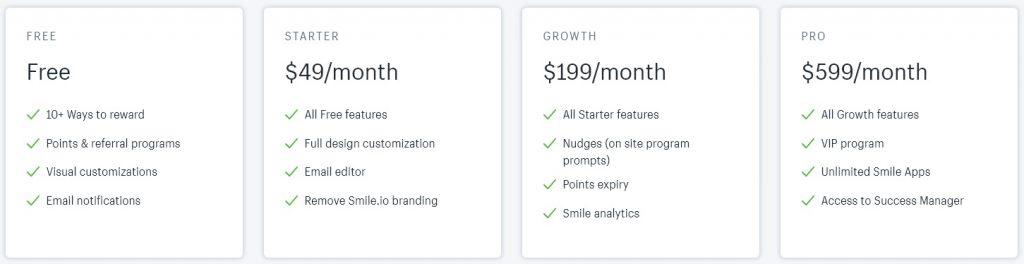 smile.io reward program shopify app