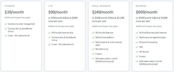tradegecko shopify app prices