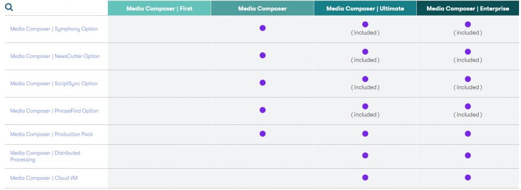 Media composer video editing software for eCommerce 222