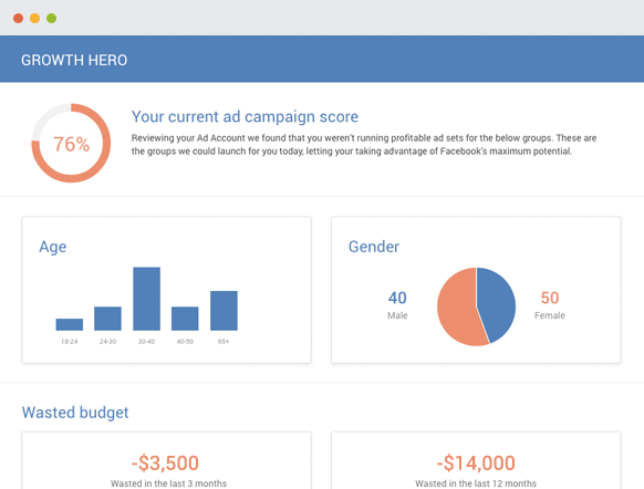 growth hero free app for facebook ads