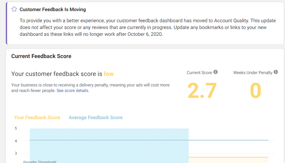 how to see facebook page score