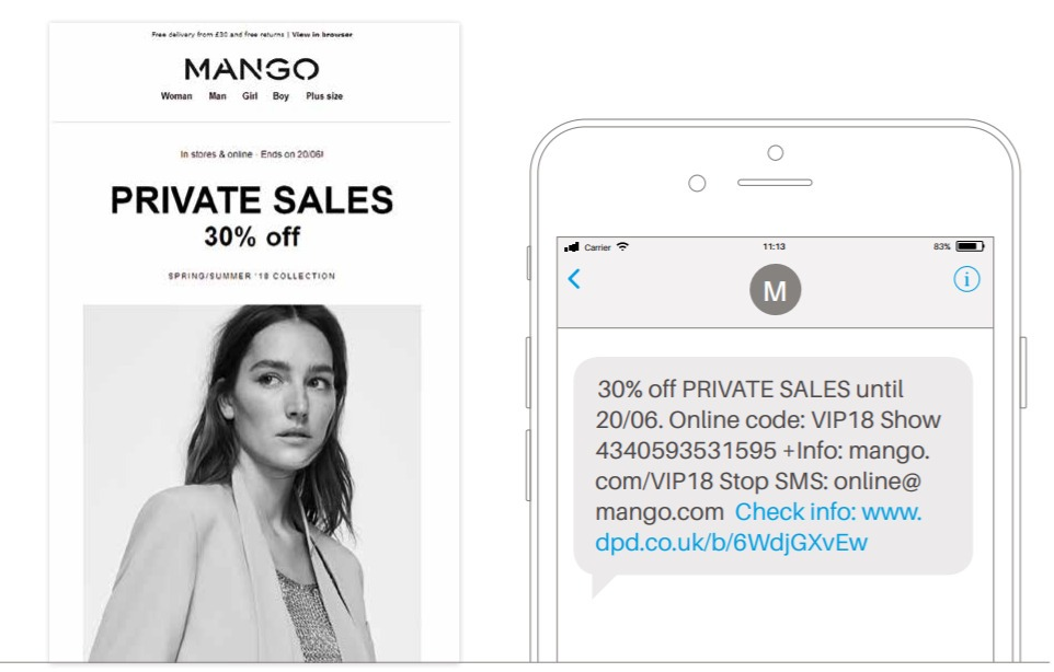 sms promotion example