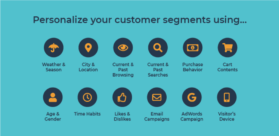 how to personalize product launch strategy segmentation