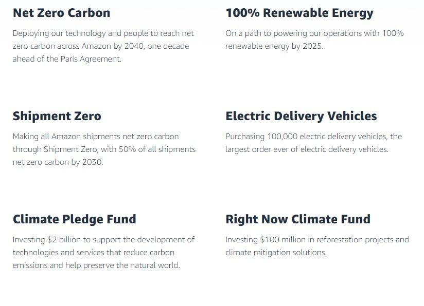 amazon sustainable pledge