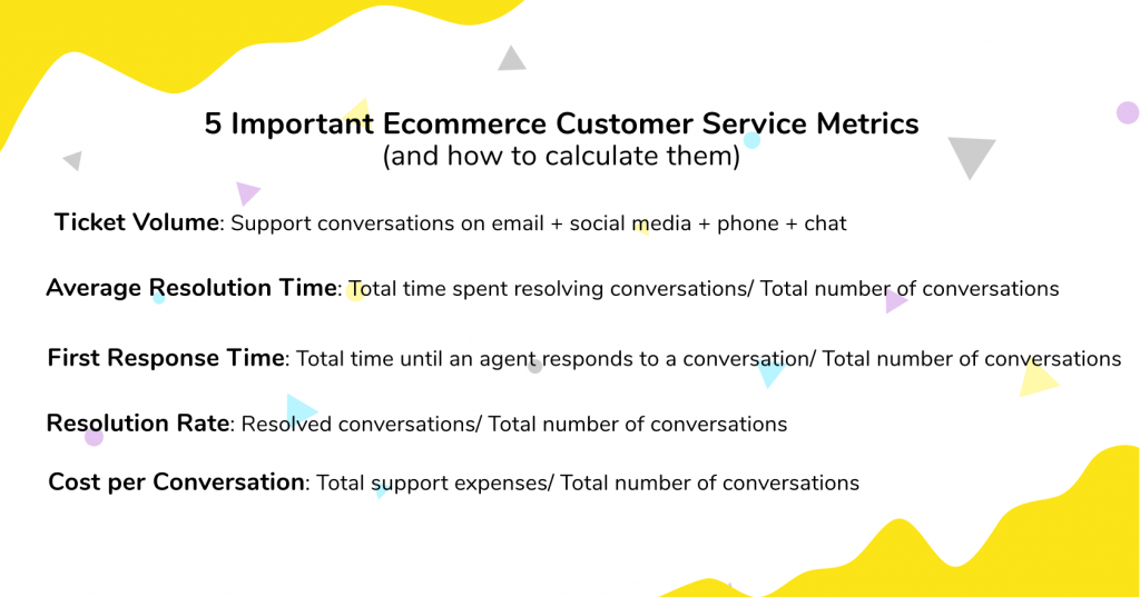 5 Important Ecommerce Customer Service Metrics (and how to calculate them)